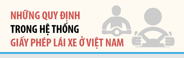 [Infographics] Độ tuổi, hạng và các điều kiện cấp giấy phép lái xe tại Việt Nam