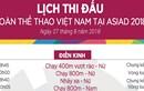 Lịch thi đấu ASIAD 2018 ngày 27/8 của Đoàn Thể thao Việt Nam