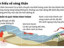 Tác nhân dẫn đến sóng thần và những dấu hiệu cảnh báo