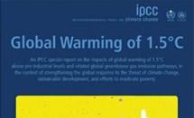 Tìm giải pháp đưa nhiệt độ toàn cầu xuống dưới 1.5° C vào năm 2100