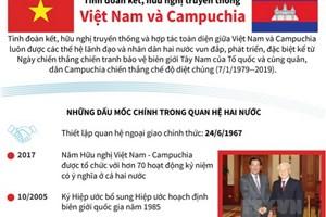 Tình đoàn kết, hữu nghị truyền thống Việt Nam và Campuchia