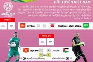 Hành trình kỳ diệu của đội tuyển Việt Nam tại Asian Cup