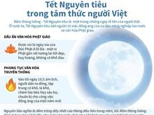 Tết Nguyên tiêu trong tâm thức người Việt