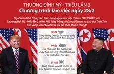 Thượng đỉnh Mỹ-Triều lần hai: Chương trình làm việc ngày 28/2