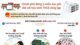 Đồng ý miễn học phí đối với học sinh THCS công lập