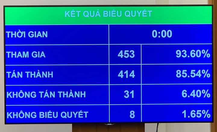 Luật Giáo dục chưa quy định tiếng Anh là ngôn ngữ thứ 2 ở Việt Nam