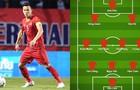 Dự đoán đội hình ĐT Việt Nam nếu vắng bóng cầu thủ HAGL và Hà Nội FC