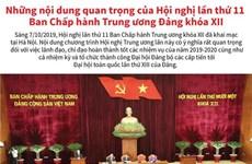 Những nội dung quan trọng của Hội nghị 11 BCH Trung ương khóa XII
