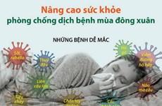 Nâng cao sức khỏe, phòng chống dịch bệnh mùa Đông Xuân