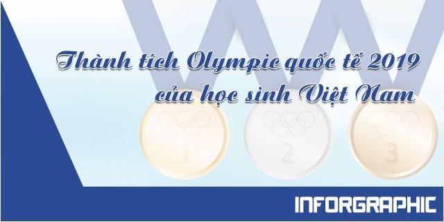 Thành tích Olympic quốc tế 2019 của học sinh Việt Nam