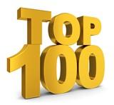 Forbes Việt Nam lần đầu công bố 100 công ty đại chúng lớn nhất Việt Nam