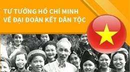 Tư tưởng Hồ Chí Minh về đại đoàn kết dân tộc