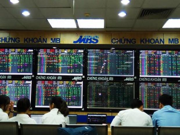 Chứng khoán Việt Nam 6 tháng đầu năm 2020: Thăng trầm đầu tư