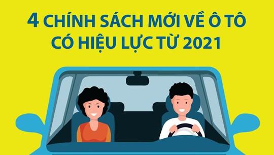 4 chính sách mới về ôtô có hiệu lực từ 2021
