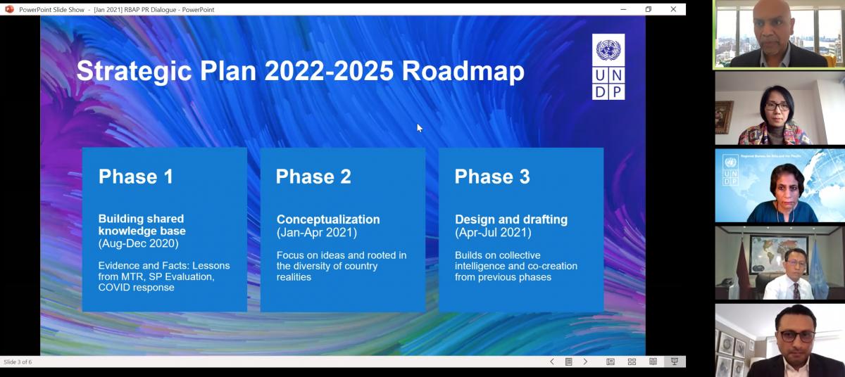 Các ưu tiên của UNDP đối với châu Á-Thái Bình Dương trong giai đoạn 2021-2025