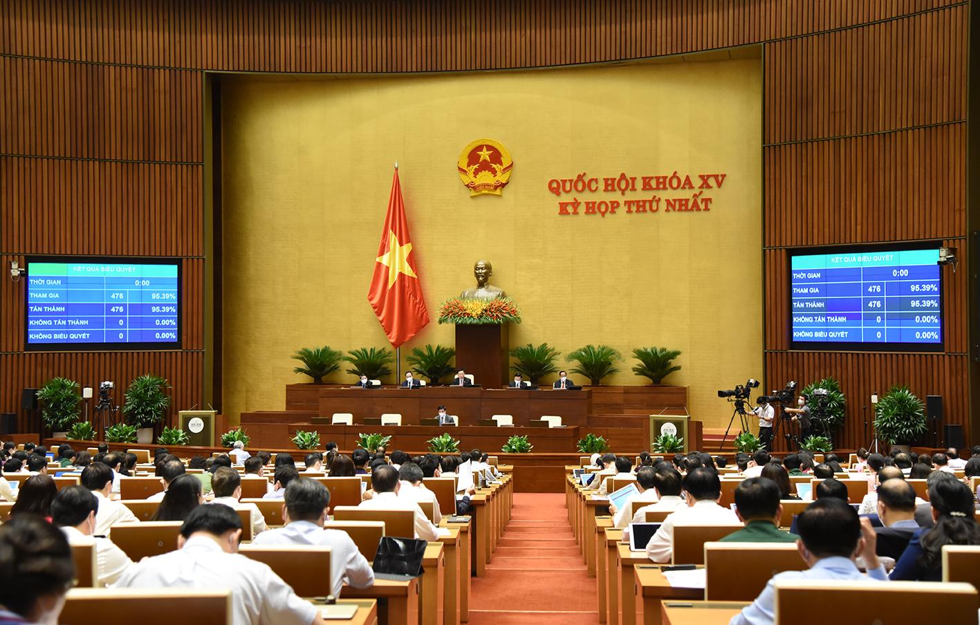 Quốc hội nghe Báo cáo về kinh tế-xã hội, ngân sách