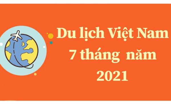 Covid-19 tiếp tục tác động xấu tới du lịch Việt Nam 7 tháng năm 2021