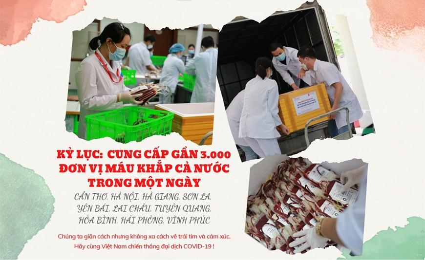 Cung cấp gần 3.000 đơn vị máu để điều trị cho bệnh nhân mắc Covid-19