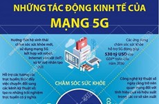 Những tác động về mặt kinh tế của mạng 5G