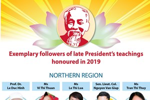Exemplary followers of late President's teachings honoured in 2019