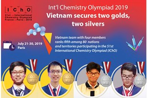 Vietnam ranks fifth at Int'l Chemistry Olympiad 2019