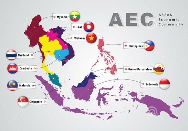 ASEAN economic community's development discussed
